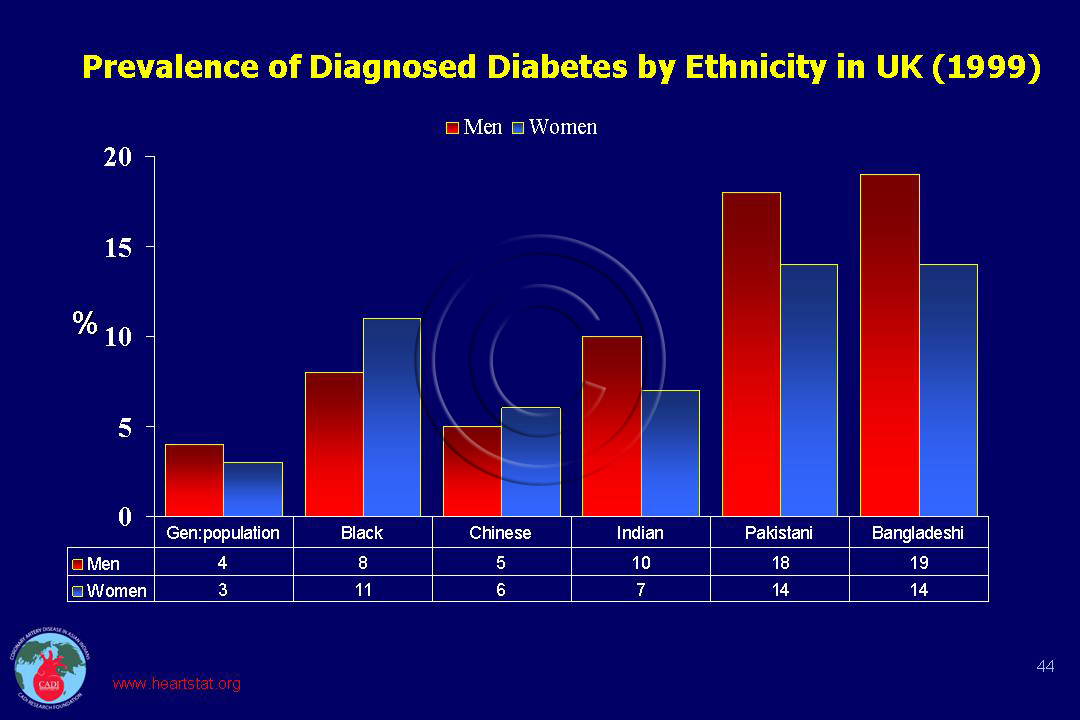 diabetes in the uk essay © difference between type1 and type 2 diabetes essay discover how to schedule the difference between type1 and type 2 diabetes essay food consuming, [[difference between type1 and type 2 diabetes essay]] type 1 diabetes uk information about diabetes.