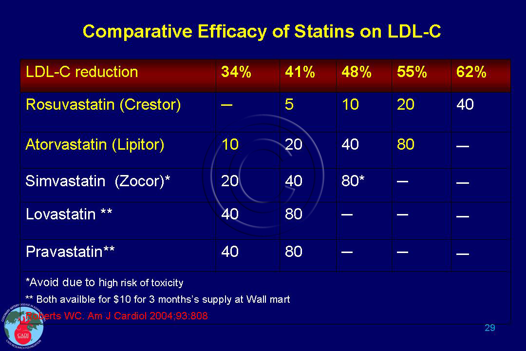 Statins Shown to Cause Fatigue - ucsdnews.ucsd.edu